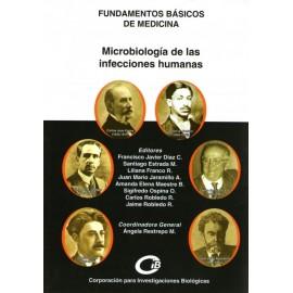 Microbiología de las infecciones humanas